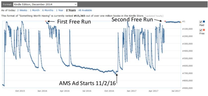 SWH AMS Snapshot Free Run Comparison - Copy
