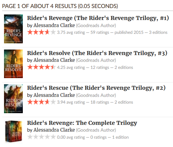 Goodreads Review Average RR Series 20181029