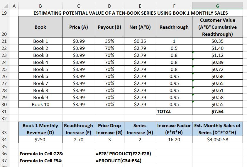 Series Value Estimation